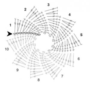 La rueda perezosa – Flor crochet con gráficos y comentarios.